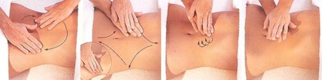 схема массажа живота