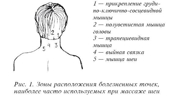 массаж шеи точечный