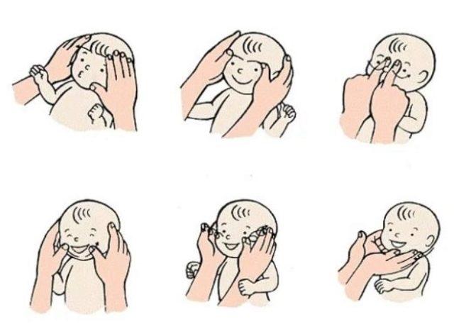 логопедический массаж для лица