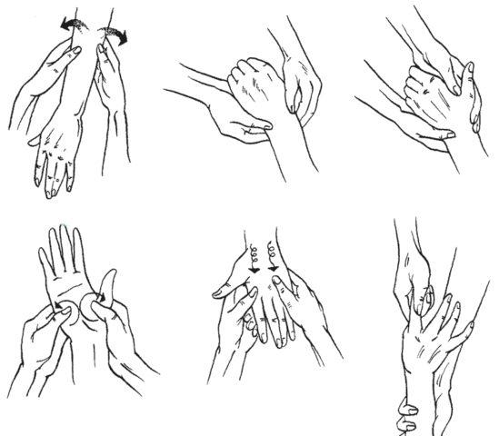 массаж рук